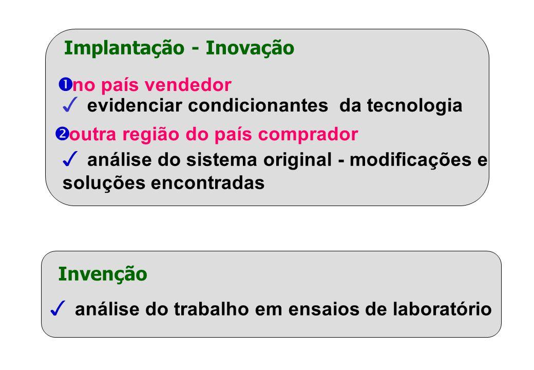 Implantação - Inovação no país vendedor 3 evidenciar condicionantes da tecnologia outra região do país comprador 3 análise do sistema original - modificações e soluções encontradas Invenção 3 análise do trabalho em ensaios de laboratório