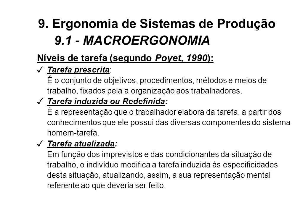 Níveis de tarefa (segundo Poyet, 1990): 3Tarefa prescrita : É o conjunto de objetivos, procedimentos, métodos e meios de trabalho, fixados pela a organização aos trabalhadores.