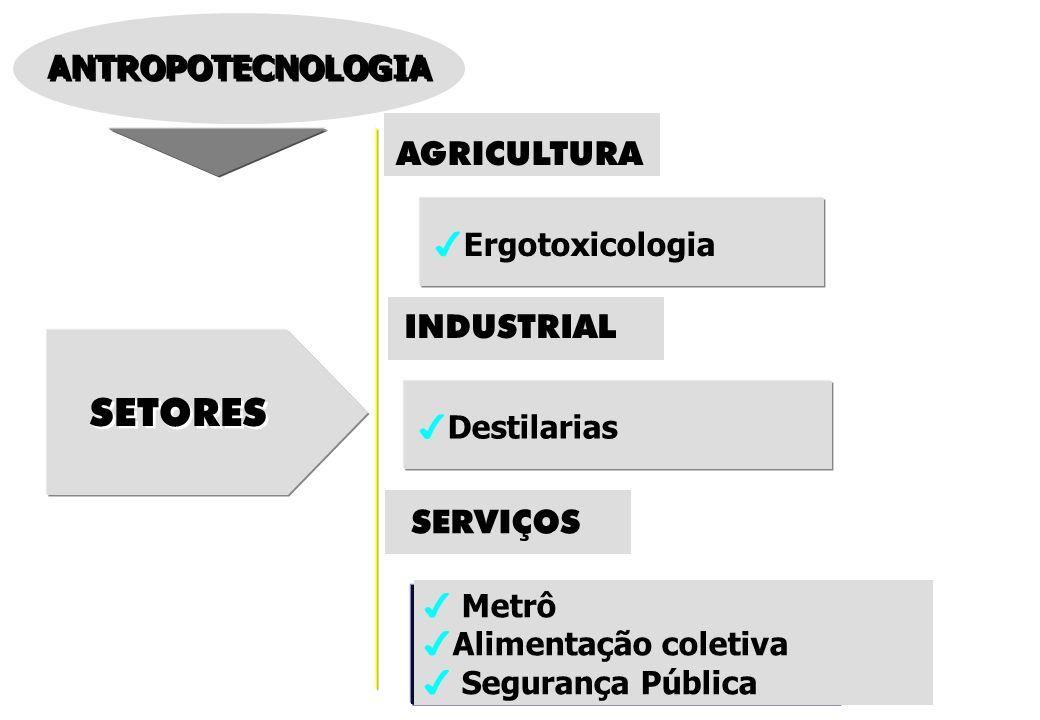 SETORES INDUSTRIAL ANTROPOTECNOLOGIA SERVIÇOS 4Destilarias 4 Metrô 4Alimentação coletiva 4 Segurança Pública AGRICULTURA 4Ergotoxicologia