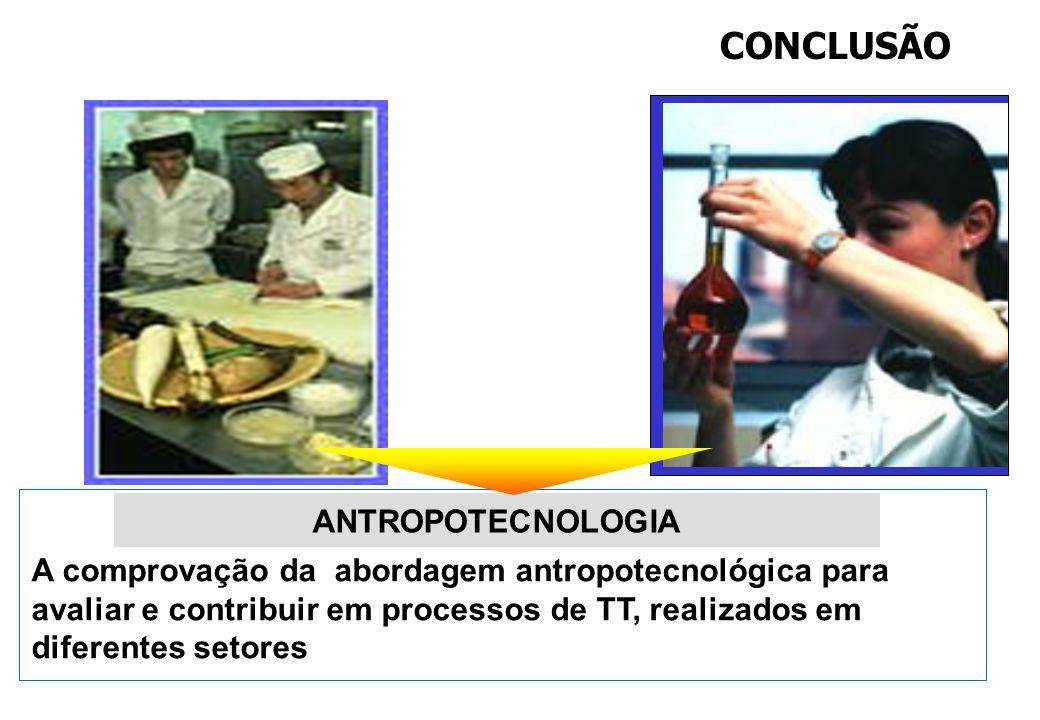 ANTROPOTECNOLOGIA A comprovação da abordagem antropotecnológica para avaliar e contribuir em processos de TT, realizados em diferentes setores CONCLUSÃO
