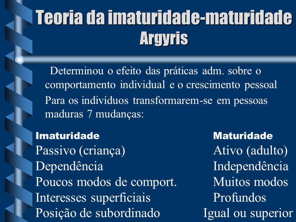 Teoria da imaturidade-maturidade Argyris Determinou o efeito das práticas adm. sobre o comportamento individual e o crescimento pessoal Para os indiví