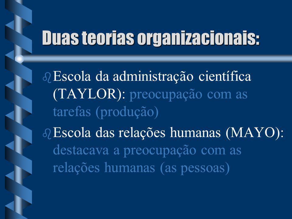 Duas teorias organizacionais: b b Escola da administração científica (TAYLOR): preocupação com as tarefas (produção) Escola das relações humanas (MAYO