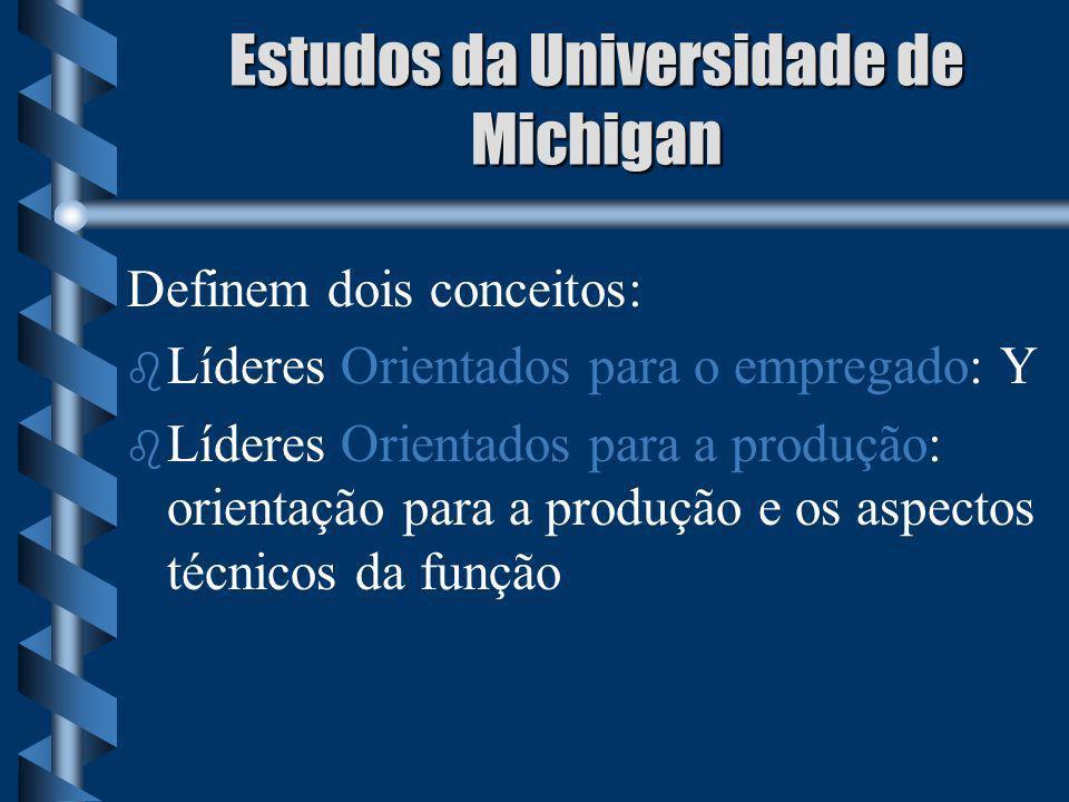 Estudos da Universidade de Michigan Definem dois conceitos: b b Líderes Orientados para o empregado: Y b b Líderes Orientados para a produção: orienta