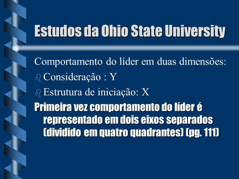 Estudos da Ohio State University Comportamento do líder em duas dimensões: b b Consideração : Y b b Estrutura de iniciação: X Primeira vez comportamen