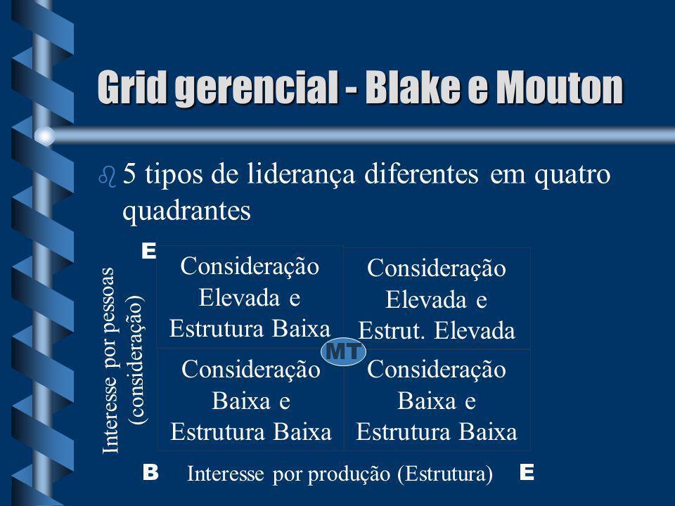 Grid gerencial - Blake e Mouton b b 5 tipos de liderança diferentes em quatro quadrantes Consideração Elevada e Estrutura Baixa Consideração Baixa e E