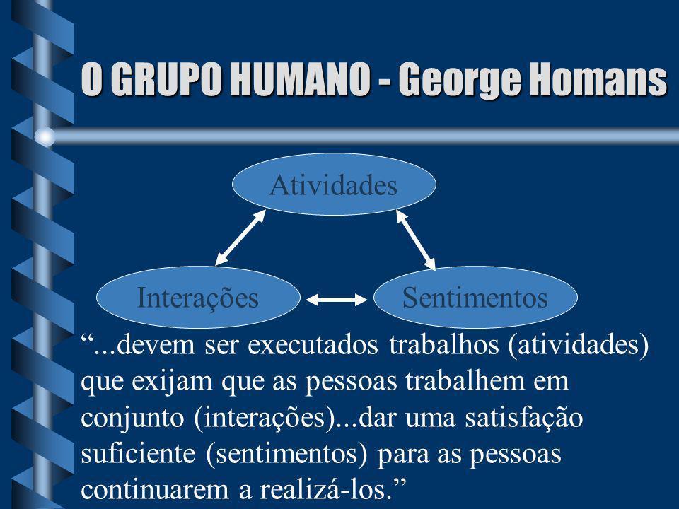 O GRUPO HUMANO - George Homans Atividades InteraçõesSentimentos...devem ser executados trabalhos (atividades) que exijam que as pessoas trabalhem em c