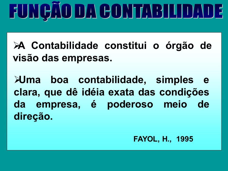 A CONTABILIDADE GERENCIAL preocupa-se com a informação útil à Administração. ANTHONY, Robert N., 1974
