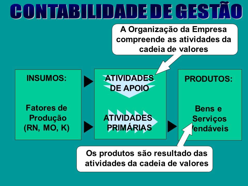 A Contabilidade constitui o órgão de visão das empresas. Uma boa contabilidade, simples e clara, que dê idéia exata das condições da empresa, é podero