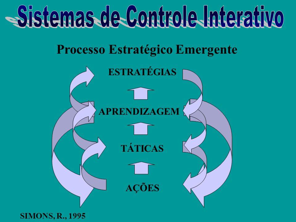 ESTRATÉGIAS APRENDIZAGEM TÁTICAS AÇÕES SIMONS, R., 1995
