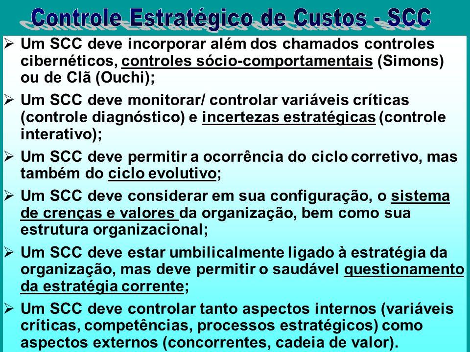 AS Management System CMS SCS SCC Objeto da Tese CMS: Cost Management System – Sistema de Custos Gerenciais SCS: Strategic Control System – Sistema de