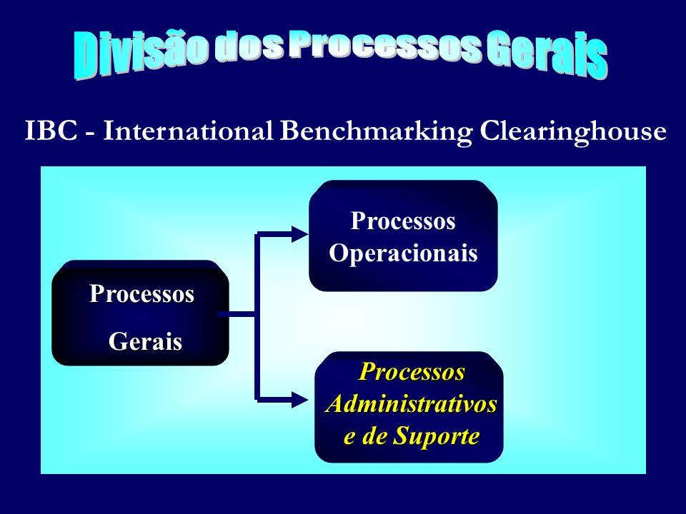 Objetivo Geral Desenvolver um estudo de melhoria dos processos da folha de pagamento, por meio da análise comparativa dos processos de gestão de empre