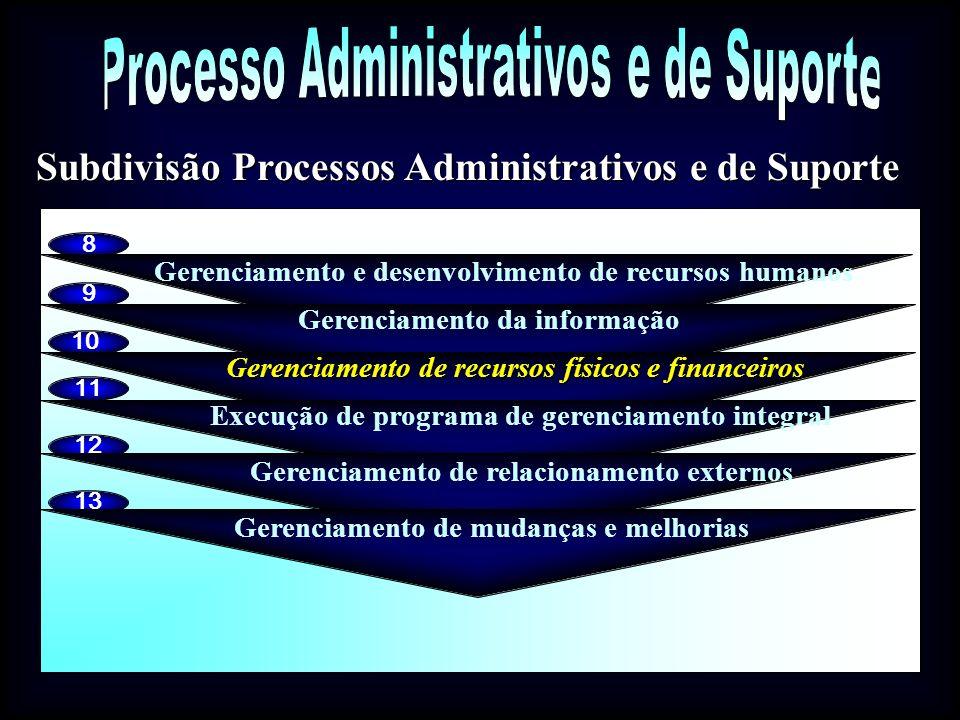 IBC - International Benchmarking Clearinghouse Processos Gerais Gerais Processos Operacionais Processos Administrativos e de Suporte