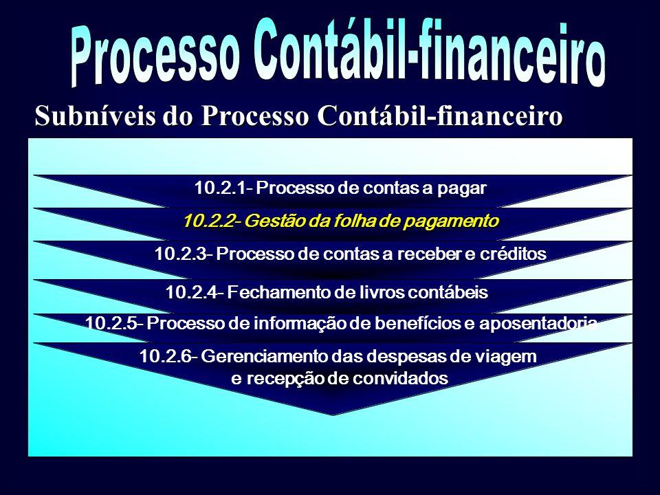 Subdivisão Processos Administrativos e de Suporte Subdivisão Processos Administrativos e de Suporte 8 Gerenciamento e desenvolvimento de recursos huma