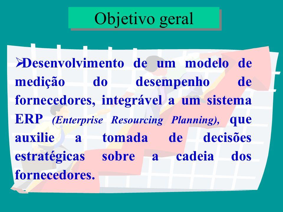 Relacionamento Fornecedor e Cliente e a Avaliação do Desempenho do Fornecedor Prof. Osmar Possamai, Dr. Orientador: Prof. Osmar Possamai, Dr. Ivan Fre