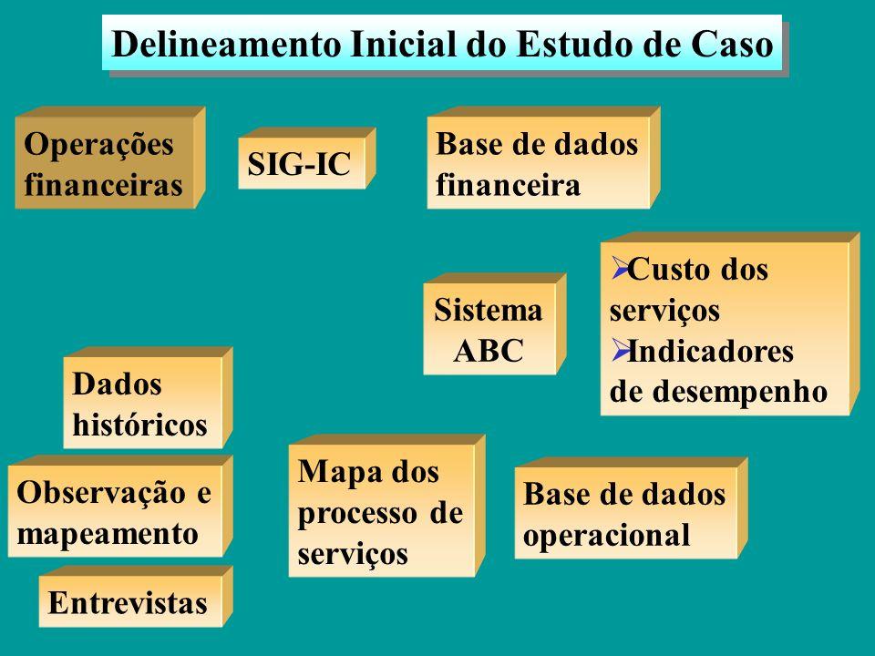 GERAL Conceber em implantar uma arquitetura de sistema de controle integrado de gestão aplicado a uma organização prestadora de serviços de lazer. OBJ