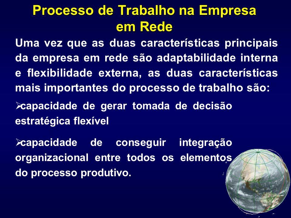 Management, nº 18, novembro-dezembro 1998, p. 9 A nova economia consiste num fluxo imenso de oportunidades inovadoras de negócios de elevado valor agr