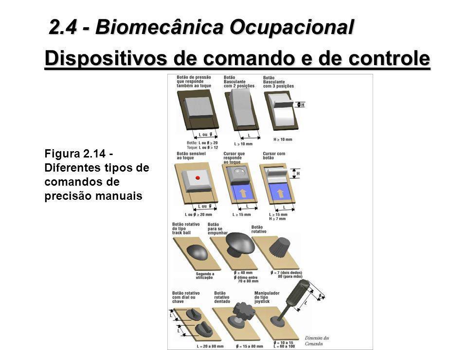 Dispositivos de comando e de controle 3Os diferentes tipos de comando: Habitualmente se diferenciam dois tipos de comandos: ò Os comandos manuais: À C