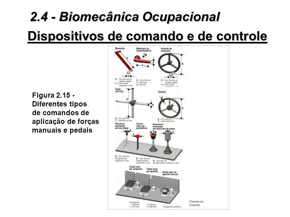 Figura 2.14 - Diferentes tipos de comandos de precisão manuais Dispositivos de comando e de controle 2.4 - Biomecânica Ocupacional