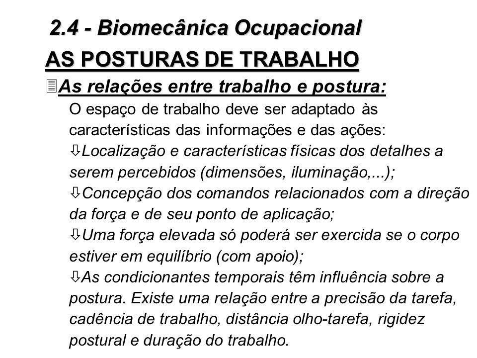 AS POSTURAS DE TRABALHO 3Análise visual da postura: A observação das posturas utilizadas por um sujeito nos informa sobre as dificuldades do trabalho: