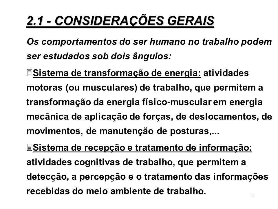 91 OS GESTOS DE TRABALHO Figura 2.21 - Esteriótipos universais: noção qualitativa 2.4 - Biomecânica Ocupacional