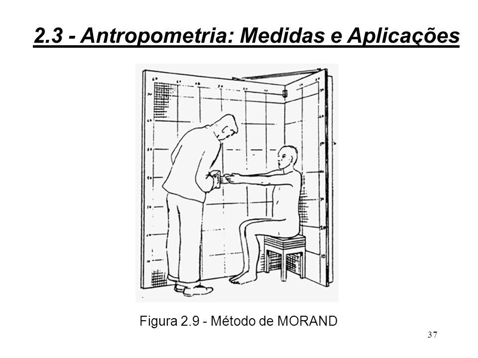 36 Figura 2.8 - Paquímetro de MARTIN 2.3 - Antropometria: Medidas e Aplicações