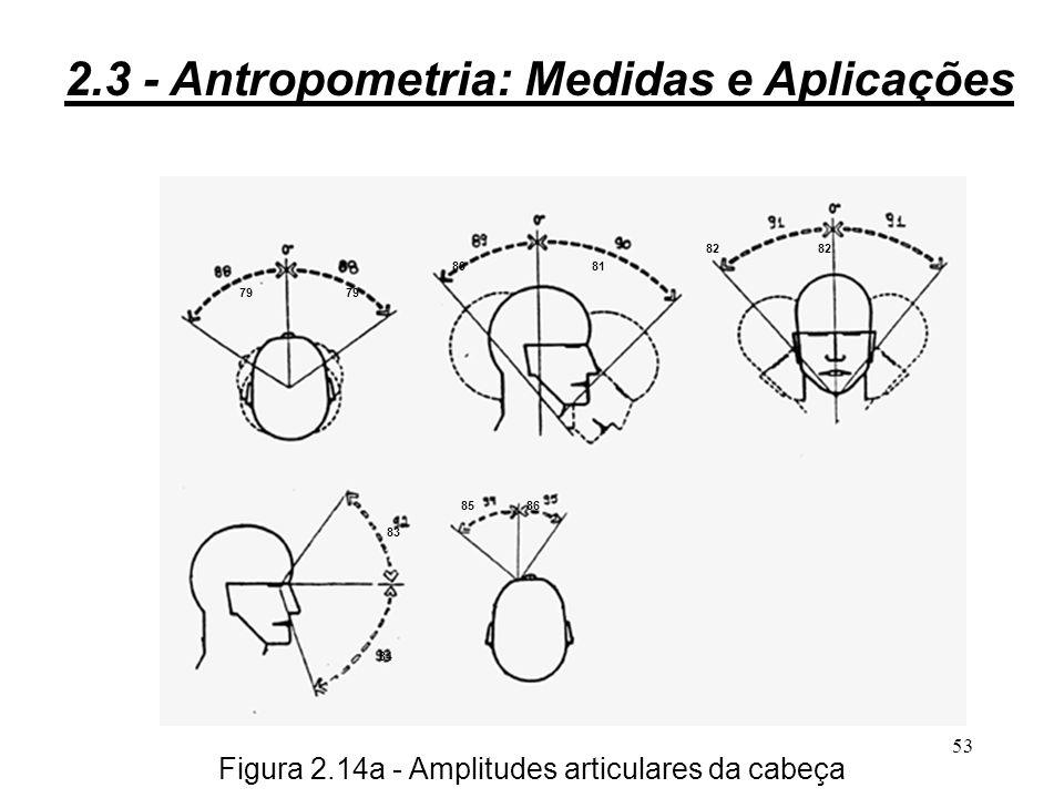 52 Alcance dos movimentos: Cabeça, tronco, pernas, pé, mãos, punho, antebraço e ombro: 3abdução 3adução 3elevação 3flexão 3extensão 3pronação 3supinação 3rotação 2.3 - Antropometria: Medidas e Aplicações