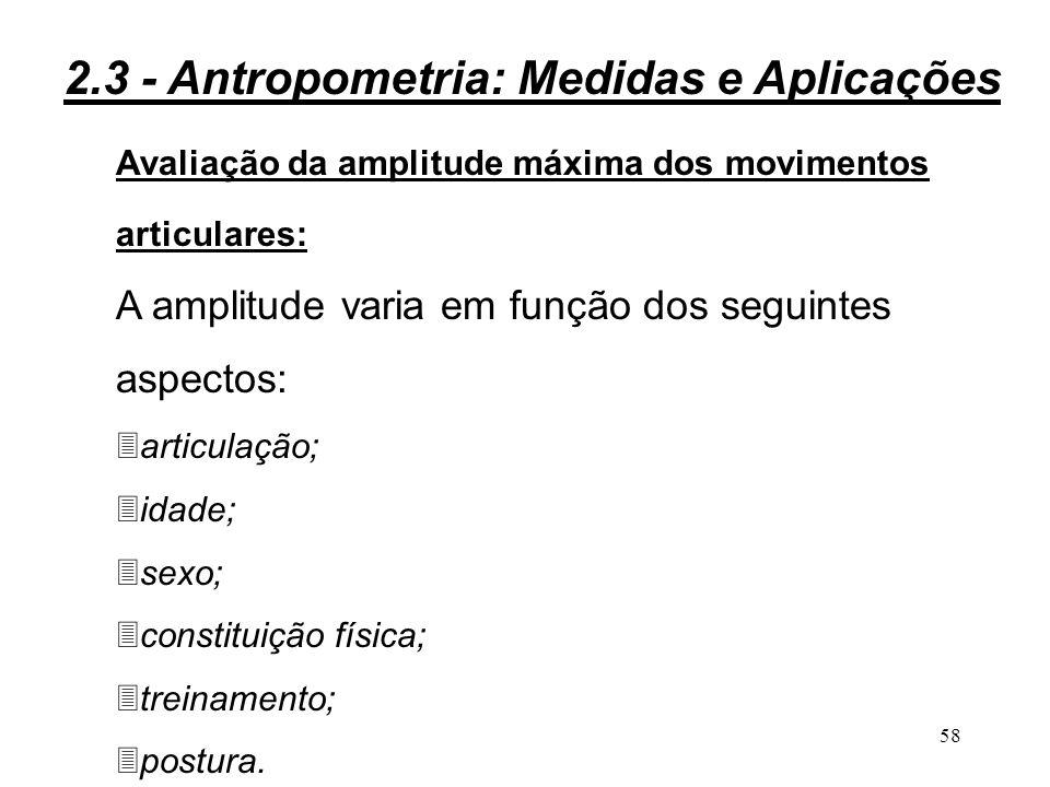 57 Figura 2.14e - Amplitudes articulares das mãos 11 9 12 0 12 1 12 2 12 3 12 4 12 5 12 6 12 7 12 8 12 9 2.3 - Antropometria: Medidas e Aplicações