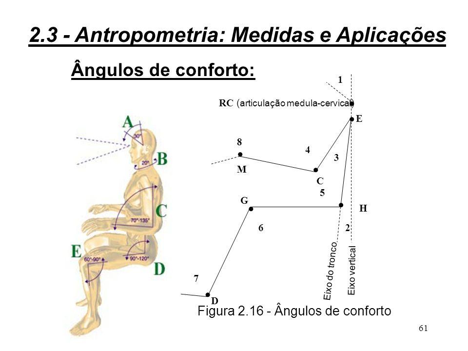 60 Figura 2.15 - Dimensão máxima de preensão C B A 2.3 - Antropometria: Medidas e Aplicações