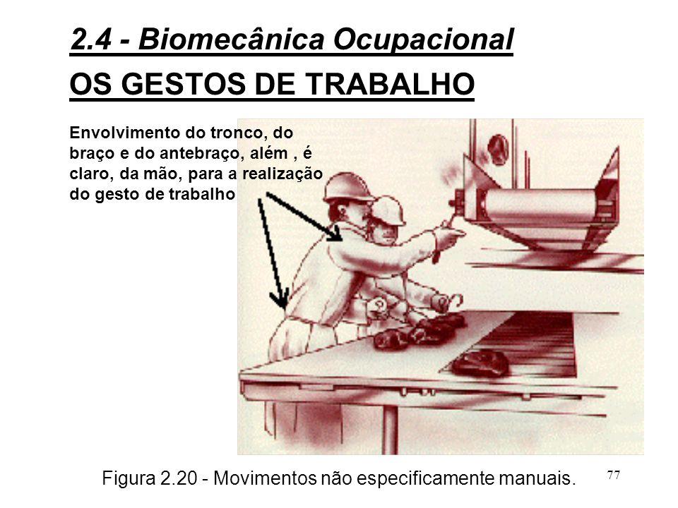 76 3Os movimentos não especificamente manuais: Envolvem um certo número de segmentos corporais: mobilização do ante-braço, do braço e, às vezes, de movimentos de acompanhamento do tronco.