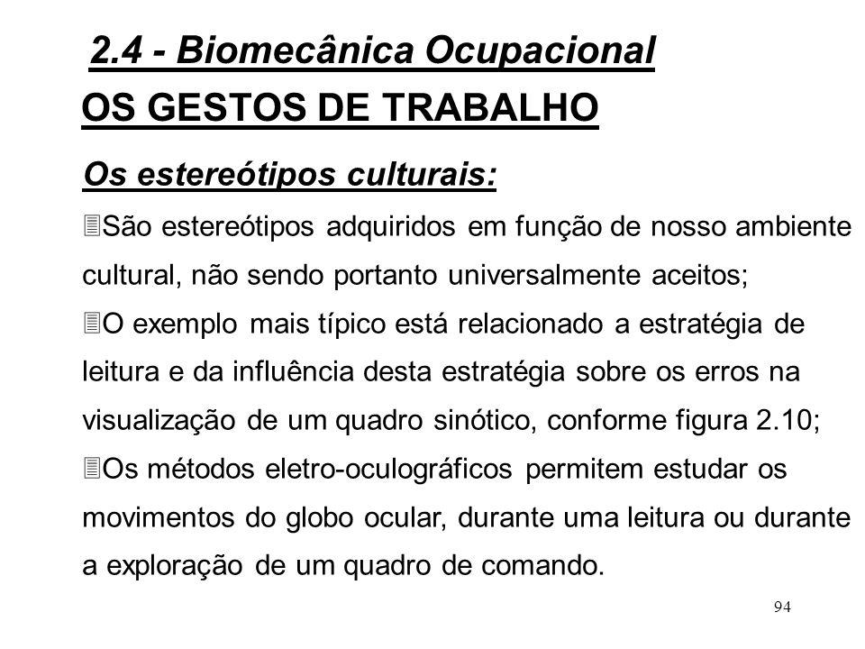 93 OS GESTOS DE TRABALHO Figura 2.22 - Esteriótipos universais: noção quantitativa 2.4 - Biomecânica Ocupacional