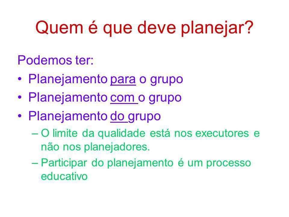 Quem é que deve planejar? Podemos ter: Planejamento para o grupo Planejamento com o grupo Planejamento do grupo –O limite da qualidade está nos execut