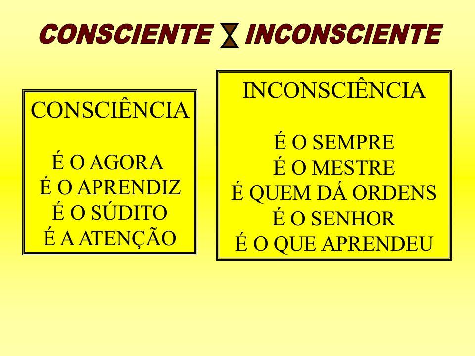 CONSCIÊNCIA É O AGORA É O APRENDIZ É O SÚDITO É A ATENÇÃO INCONSCIÊNCIA É O SEMPRE É O MESTRE É QUEM DÁ ORDENS É O SENHOR É O QUE APRENDEU