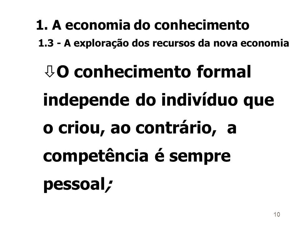 9 Dado Informação Conhecimento Sabedoria/Competência Conectividade Entendimento Entendimento das relações Entendimento dos padrões Entendimento dos princípios (Símbolos Conceitos) (Signos Regras) (Sinais Programas) 1.