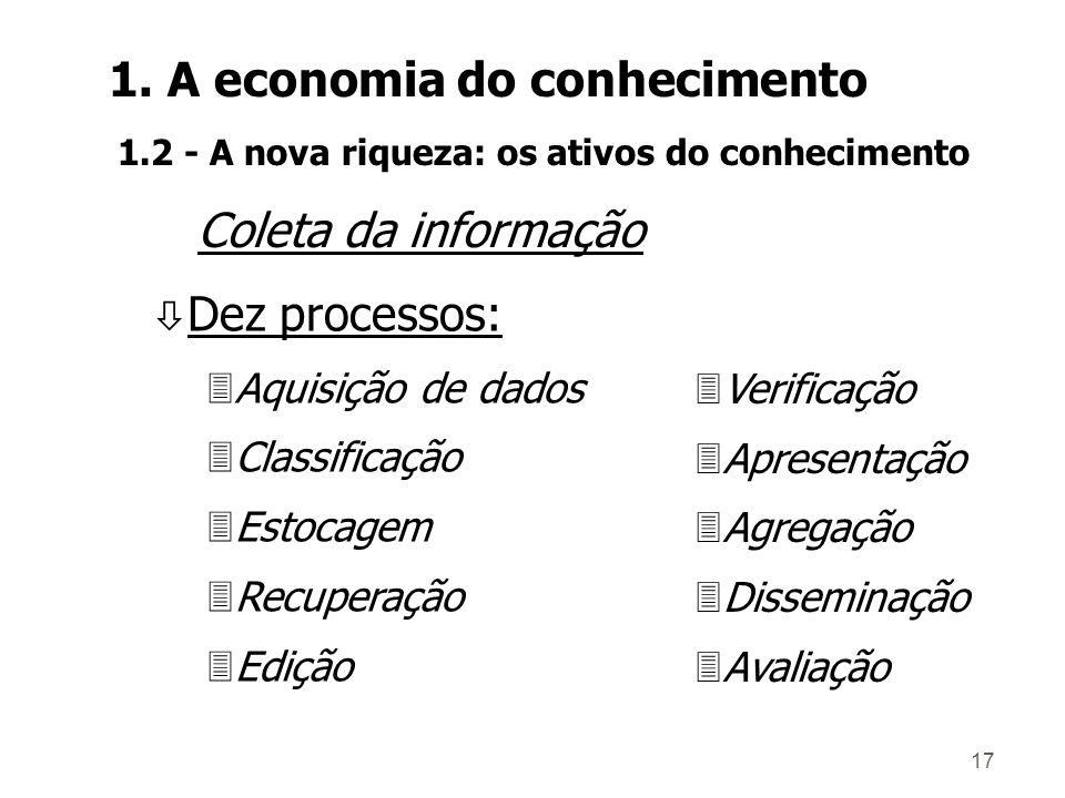 16 Í Dimensões do valor agregado Coleta: O que sabemos ? Análise: O que significa ? Implicações: Como respondemos ? 1. A economia do conhecimento 1.2
