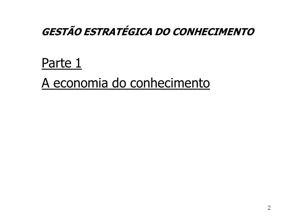 1 GESTÃO ESTRATÉGICA DO CONHECIMENTO UNIVERSIDADE FEDERAL DE SANTA CATARINA PROGRAMA DE PÓS-GRADUAÇÃO EM ENGENHARIA DE PRODUÇÃO