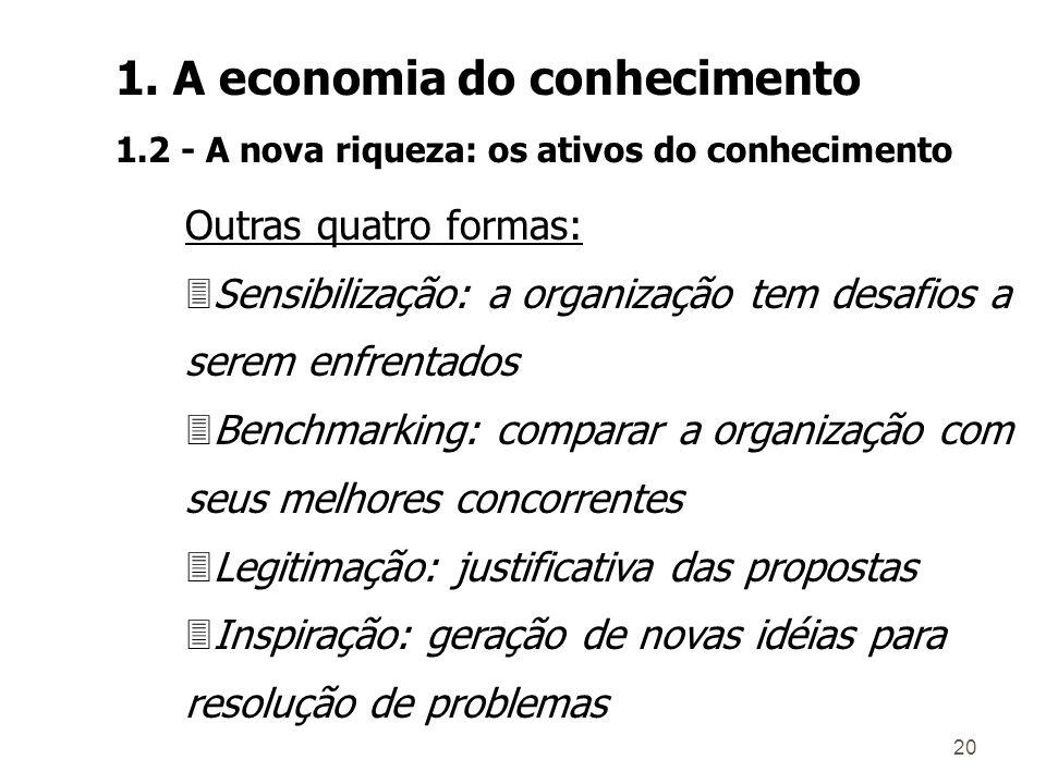 19 Î Uso da informação Tradicionalmente: 3Tomada de decisão tática e operacional 3Processo de planejamento estratégico 1. A economia do conhecimento 1
