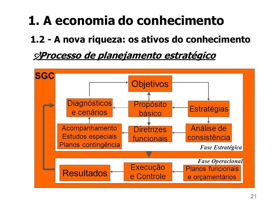20 Outras quatro formas: 3Sensibilização: a organização tem desafios a serem enfrentados 3Benchmarking: comparar a organização com seus melhores conco