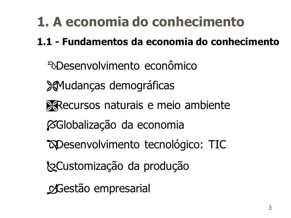 3 Ê Desenvolvimento econômico Ë Mudanças demográficas Ì Recursos naturais e meio ambiente Í Globalização da economia Î Desenvolvimento tecnológico: TIC Ñ Customização da produção Ò Gestão empresarial 1.
