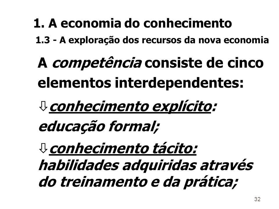 31 Segundo K. E. Sveiby (1998): òO conhecimento é sobretudo tácito; òO conhecimento é orientado à ação; òO conhecimento é baseado em regras; òO conhec