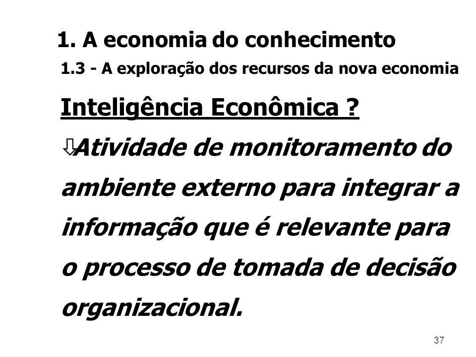 36 Inteligência econômica Vigília tecnológica Pesquisa fundamental e tecnológica Patentes, Normas Artigos, Publicações Terceiros, Fornecedores Jurídic