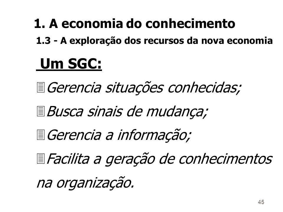 44 Ï FÏ Funções chave de um SGC: ò Definir responsabilidades; ò Estabelecer uma rede de CI/CE dentro e fora da organização; ò Proporcionar um fórum de discussão sobre conhecimento; 1.