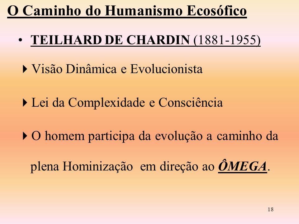 17 O Caminho do Humanismo Ecosófico TEILHAR DE CHARDIN (1881-1955)