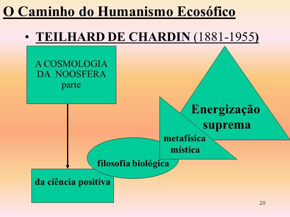 19 O Caminho do Humanismo Ecosófico TEILHARD DE CHARDIN (1881-1955 1 - Física fenômeno humano 2 - Dialética passagem do FH do alfa ao ômega.