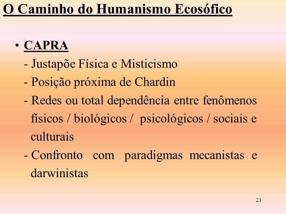 20 O Caminho do Humanismo Ecosófico TEILHARD DE CHARDIN (1881-1955) da ciência positiva filosofia biológica Energização suprema metafísica mística A COSMOLOGIA DA NOOSFERA parte