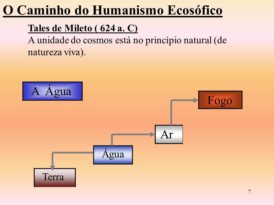 6 O Caminho do Humanismo Ecosófico Os gregos começam essa busca e formulam várias teorias físicas-filosóficas.