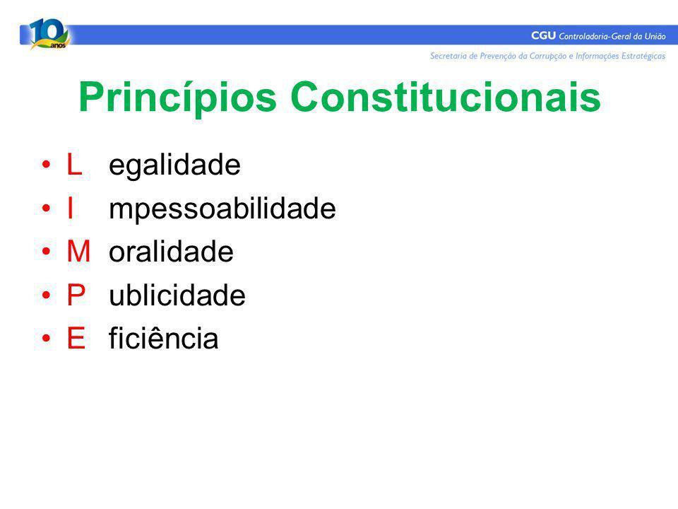 Princípios Constitucionais Legalidade Impessoabilidade Moralidade Publicidade Eficiência