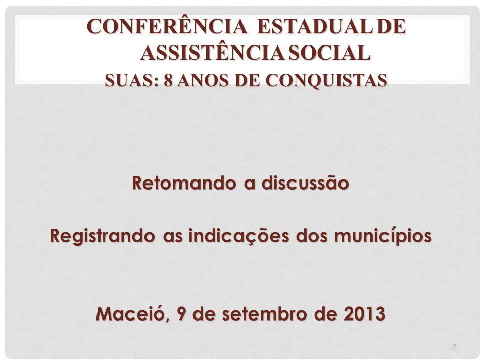 Retomando a discussão Registrando as indicações dos municípios Maceió, 9 de setembro de 2013 2 CONFERÊNCIA ESTADUAL DE ASSISTÊNCIA SOCIAL SUAS: 8 ANOS
