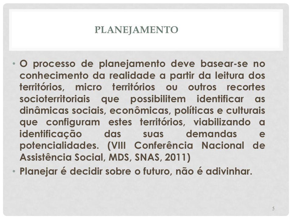PLANEJAMENTO O processo de planejamento deve basear-se no conhecimento da realidade a partir da leitura dos territórios, micro territórios ou outros r