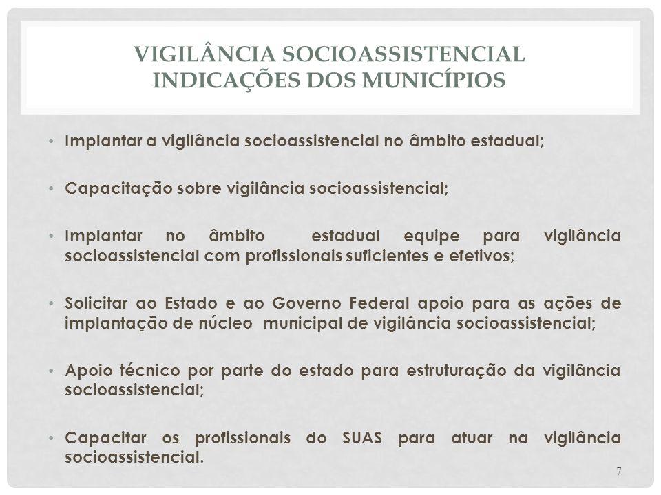 VIGILÂNCIA SOCIOASSISTENCIAL INDICAÇÕES DOS MUNICÍPIOS Implantar a vigilância socioassistencial no âmbito estadual; Capacitação sobre vigilância socio