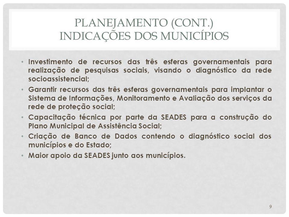 PLANEJAMENTO (CONT.) INDICAÇÕES DOS MUNICÍPIOS Investimento de recursos das três esferas governamentais para realização de pesquisas sociais, visando